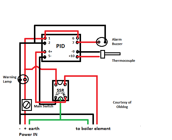 pid wiring diagram 220v wiring diagrams schema  pid wiring diagram 220v diagram data schema pid ssr wiring diagram to wiring diagram pid wiring