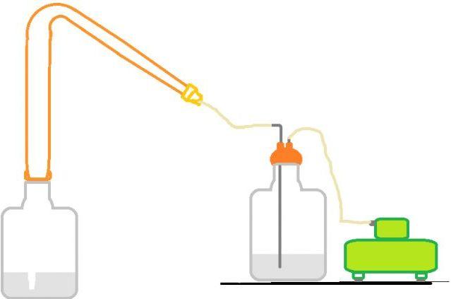 SD Vacuum Distillation