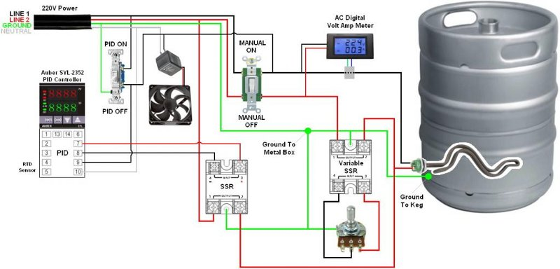 diy power controller accessories discussions on stilldragon boiler pid controller wiring diagram ssr and pid diagram