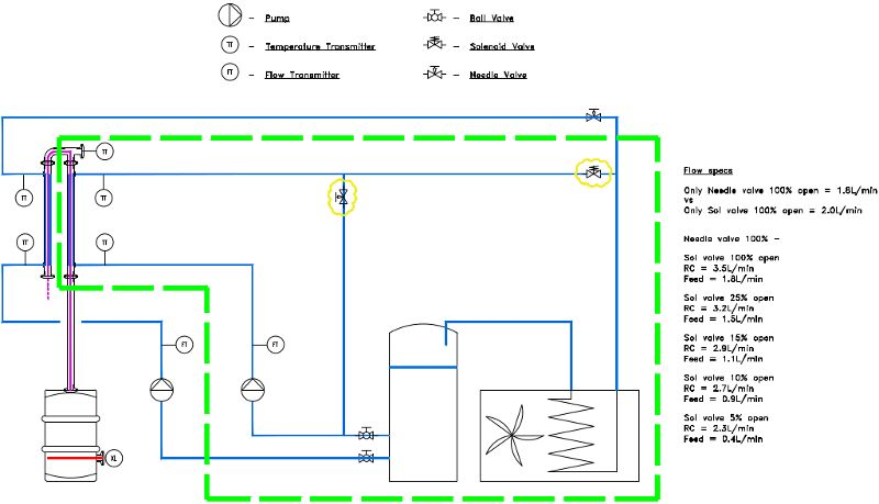 Recirc System Pump Needed Configuration Discussions On